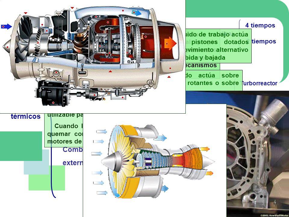 Motores térmicos Combustión interna Combustión externa Alternativos Rotativos Alternativos Rotativos Explosión (gasolina) Diesel 4 tiempos 2 tiempos M