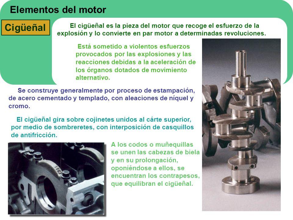 Elementos del motor Cigüeñal El cigüeñal es la pieza del motor que recoge el esfuerzo de la explosión y lo convierte en par motor a determinadas revol