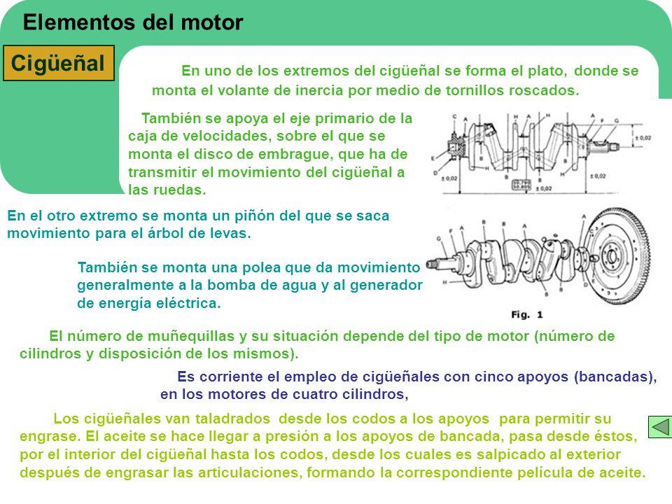 Elementos del motor En uno de los extremos del cigüeñal se forma el plato, donde se monta el volante de inercia por medio de tornillos roscados. En el