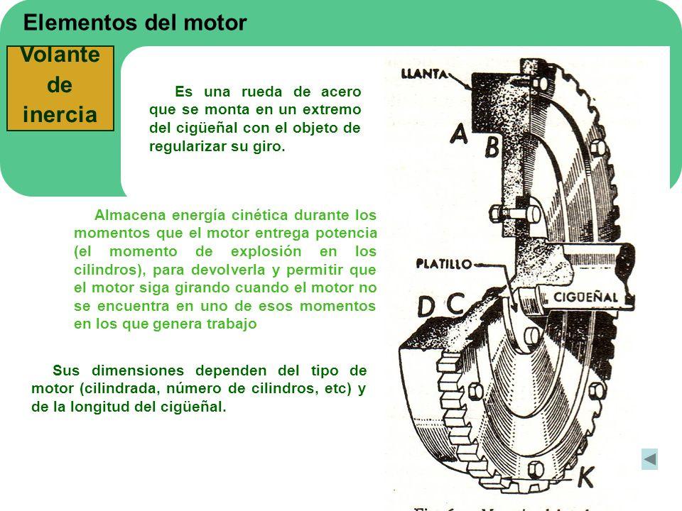 Elementos del motor Volante de inercia Es una rueda de acero que se monta en un extremo del cigüeñal con el objeto de regularizar su giro. Almacena en