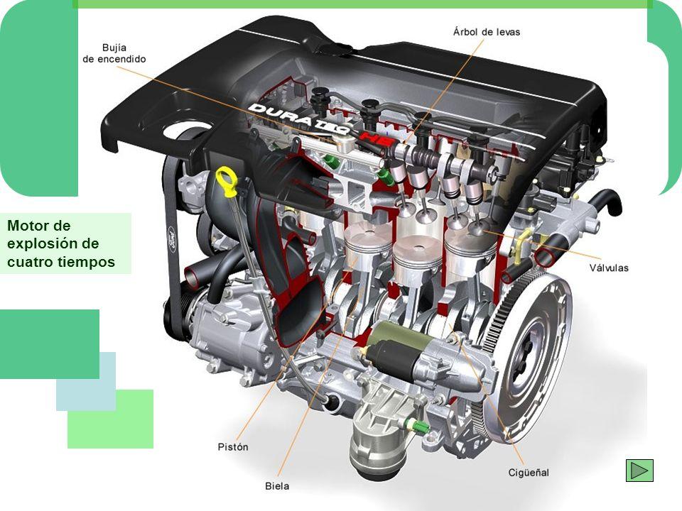 Elementos del motor Volante de inercia Es una rueda de acero que se monta en un extremo del cigüeñal con el objeto de regularizar su giro.