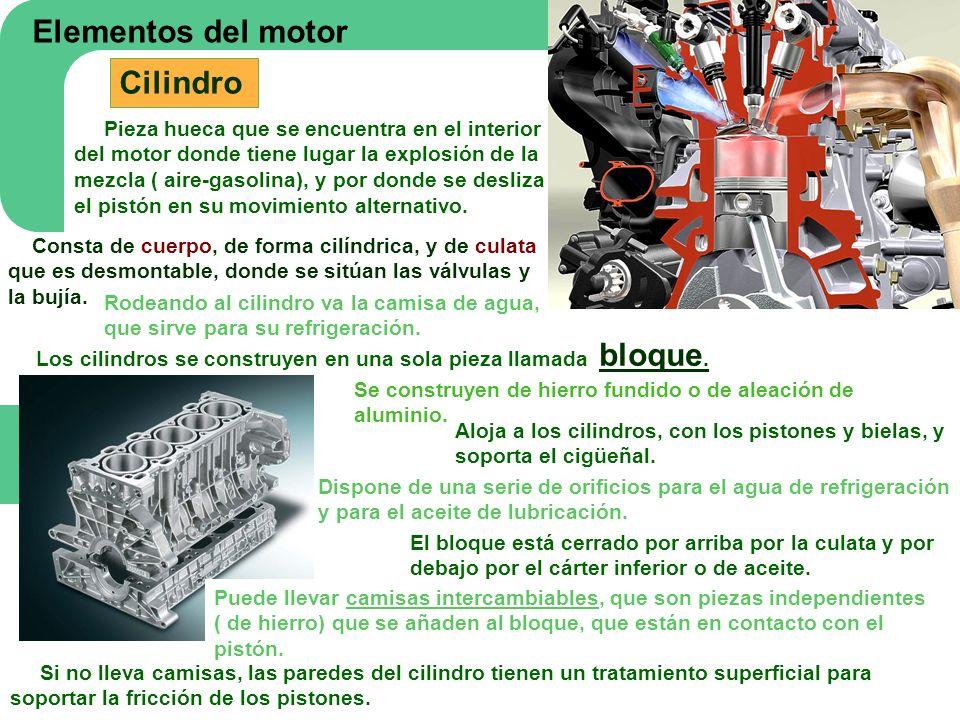 Elementos del motor Distribución Válvulas Es el elemento encargado de abrir y cerrar las canalizaciones por donde entra el aire de admisión (válvulas de admisión) y por donde salen los gases de escape (válvulas de escape) del cilindro.