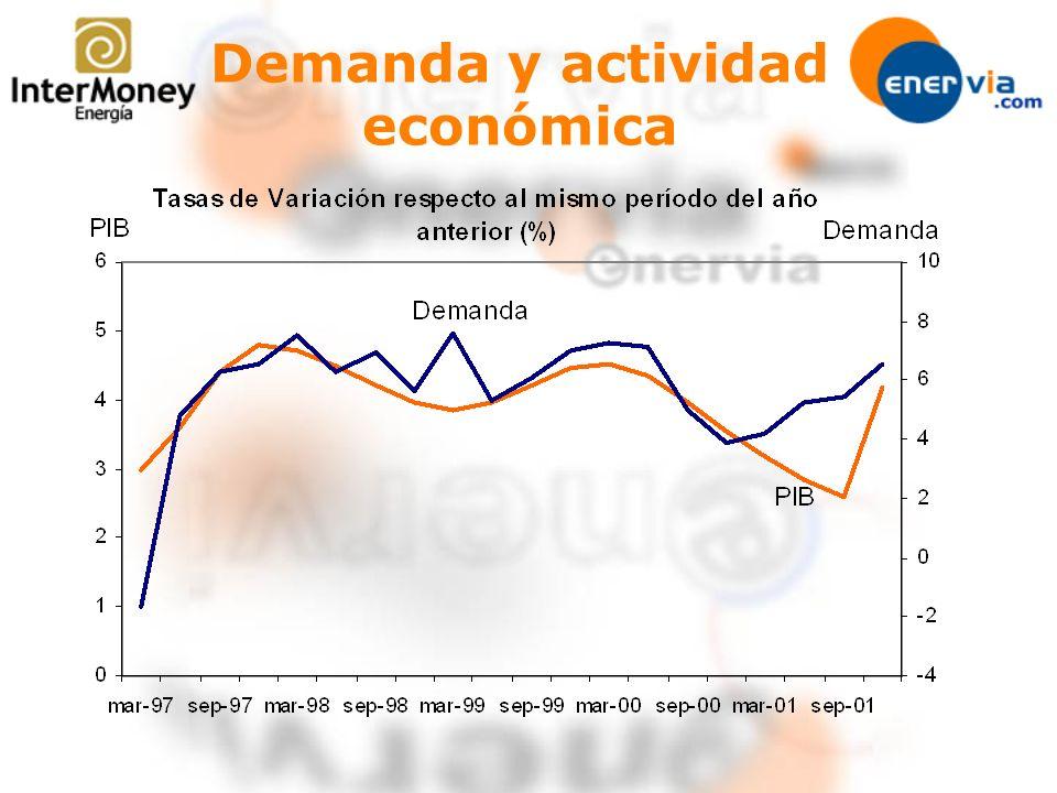 Demanda y actividad económica