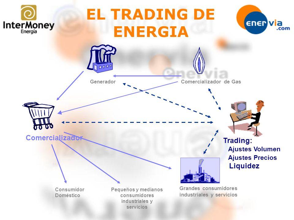 EL TRADING DE ENERGIA Trading: Ajustes Volumen Ajustes Precios Liquidez