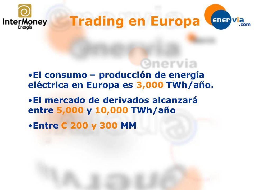 Trading en Europa El consumo – producción de energía eléctrica en Europa es 3,000 TWh/año. El mercado de derivados alcanzará entre 5,000 y 10,000 TWh/