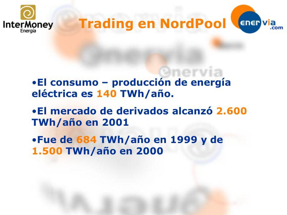 Trading en NordPool El consumo – producción de energía eléctrica es 140 TWh/año. El mercado de derivados alcanzó 2.600 TWh/año en 2001 Fue de 684 TWh/