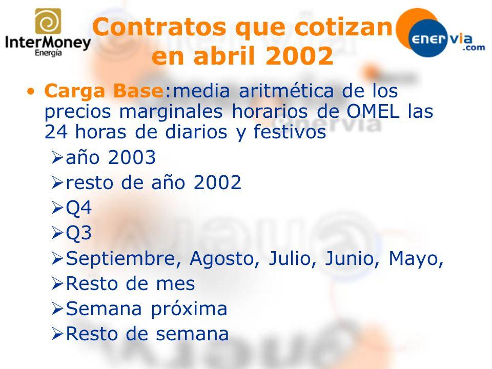 Carga Base:media aritmética de los precios marginales horarios de OMEL las 24 horas de diarios y festivos año 2003 resto de año 2002 Q4 Q3 Septiembre,