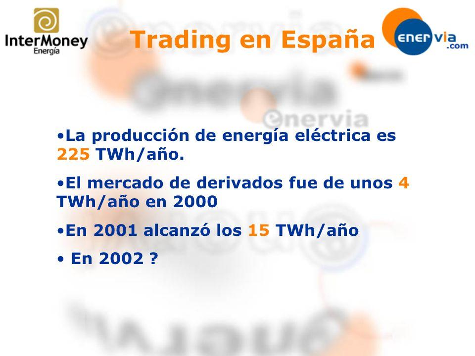 Trading en España La producción de energía eléctrica es 225 TWh/año. El mercado de derivados fue de unos 4 TWh/año en 2000 En 2001 alcanzó los 15 TWh/