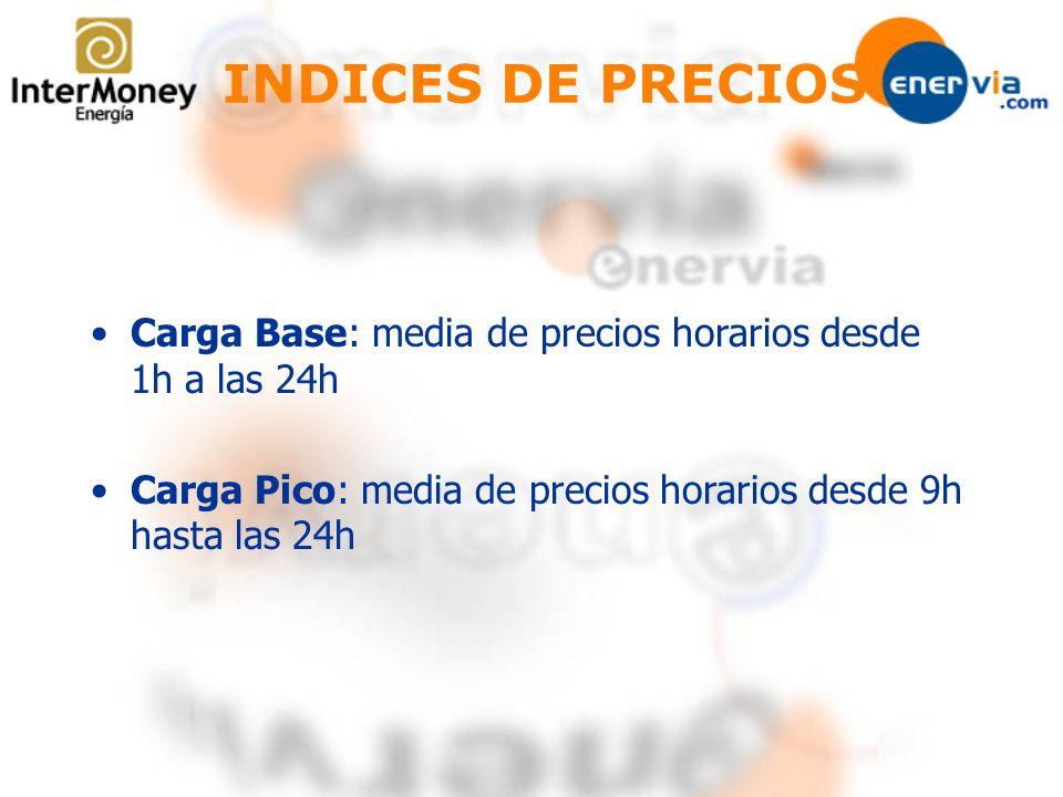 Carga Base: media de precios horarios desde 1h a las 24h Carga Pico: media de precios horarios desde 9h hasta las 24h INDICES DE PRECIOS