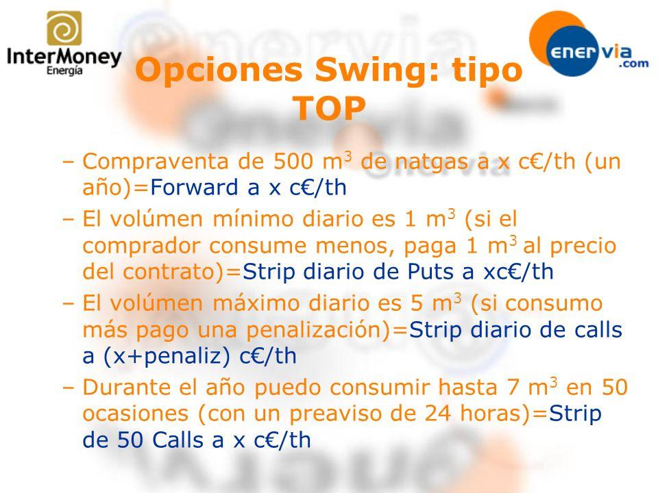 Opciones Swing: tipo TOP –Compraventa de 500 m 3 de natgas a x c/th (un año)=Forward a x c/th –El volúmen mínimo diario es 1 m 3 (si el comprador cons