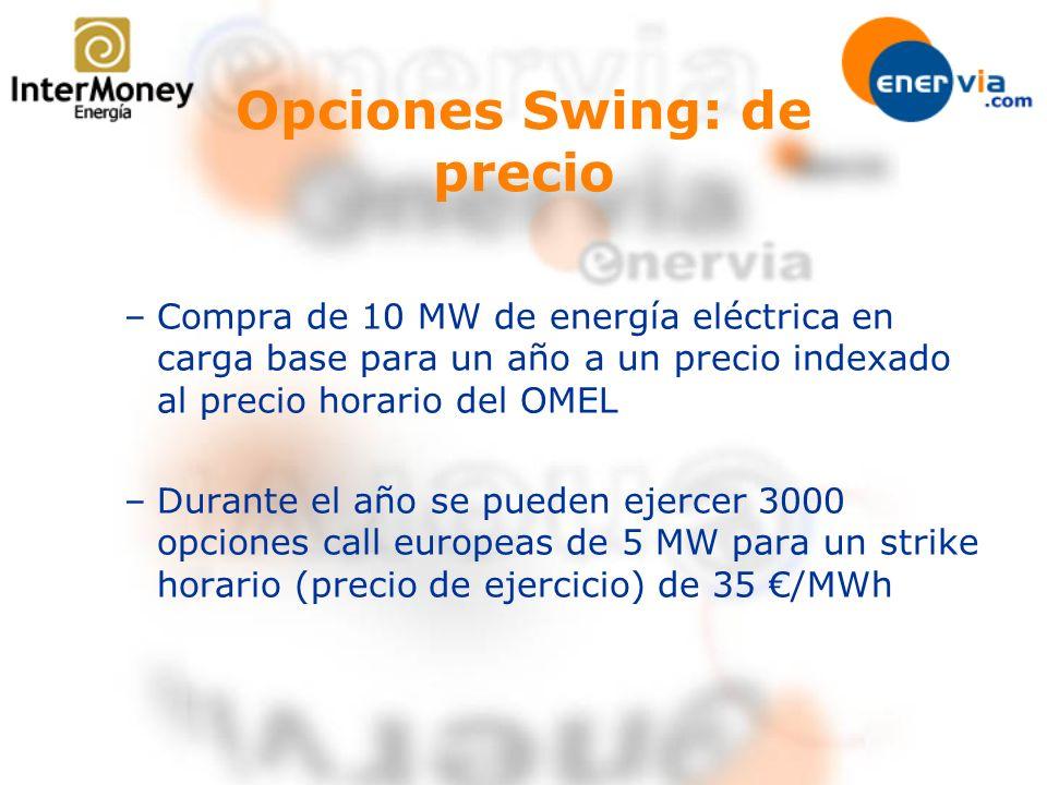 Opciones Swing: de precio –Compra de 10 MW de energía eléctrica en carga base para un año a un precio indexado al precio horario del OMEL –Durante el