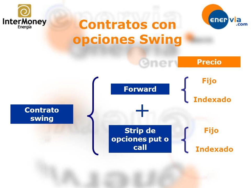 Contratos con opciones Swing Forward Strip de opciones put o call Contrato swing Precio Fijo Indexado Fijo Indexado