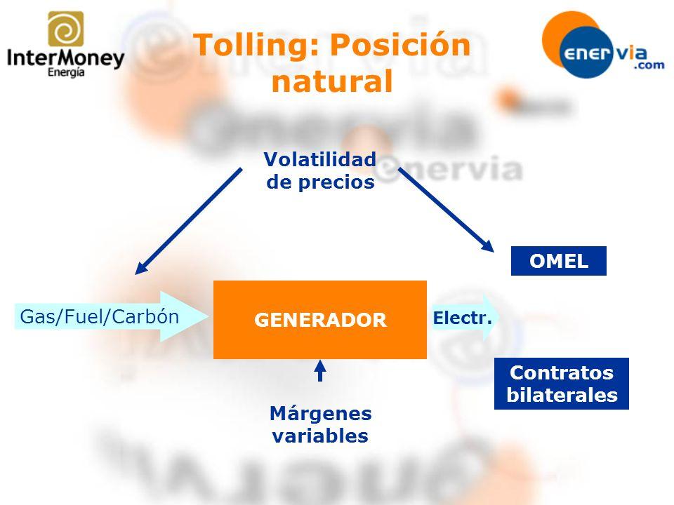 Tolling: Posición natural GENERADOR OMEL Electr. Gas/Fuel/Carbón Contratos bilaterales Volatilidad de precios Márgenes variables