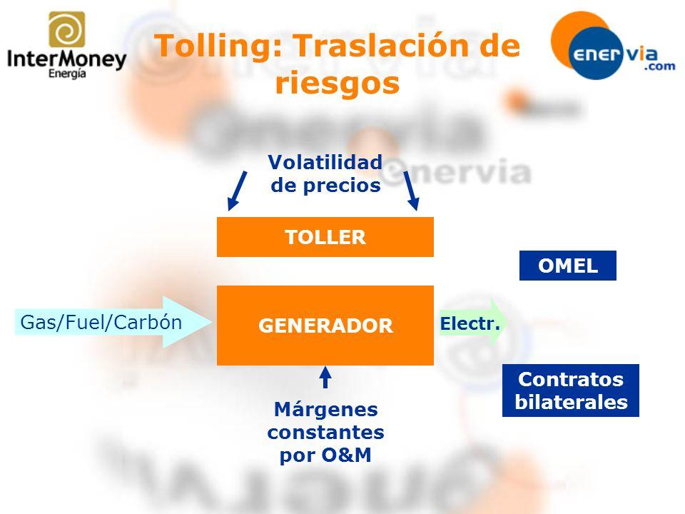 Tolling: Traslación de riesgos GENERADOR OMEL Electr. Gas/Fuel/Carbón Contratos bilaterales Volatilidad de precios TOLLER Márgenes constantes por O&M