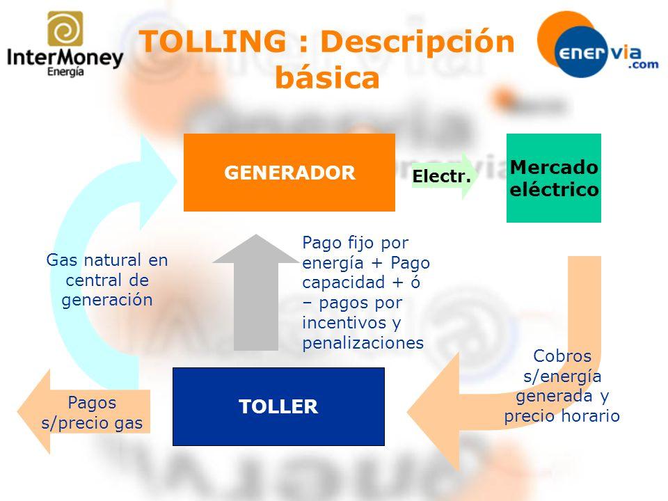 TOLLING : Descripción básica GENERADOR TOLLER Mercado eléctrico Electr. Pago fijo por energía + Pago capacidad + ó – pagos por incentivos y penalizaci