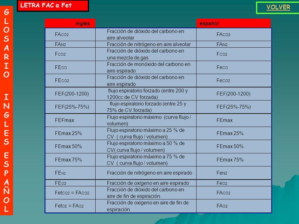 LETRA Cva - F GLOSARIO INGLESESPAÑOLGLOSARIO INGLESESPAÑOL VOLVER C(v a) CO2 Contenido venoso-arterial de dióxido de carbono D ( v a ) CO2 cc Centímet