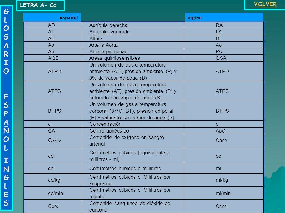 GLOSARIO ESPAÑOL - INGLÉS A-B-Ca Cao-D-E-F Fa-Fic Fim-NC Pa- PCc Pco-Ptc Ptm- St T-VE Vi-Vs MENU Debe marcar el botón correspondiente a la letra que b