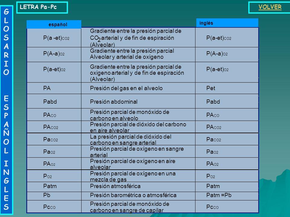 LETRA Fim - Nc GLOSARIO ESPAÑOLINGLESGLOSARIO ESPAÑOLINGLES VOLVER Fimax Flujo inspiratorio Máximo (curva flujo / volumen) FIFmax F iO2 Fraccion inspi