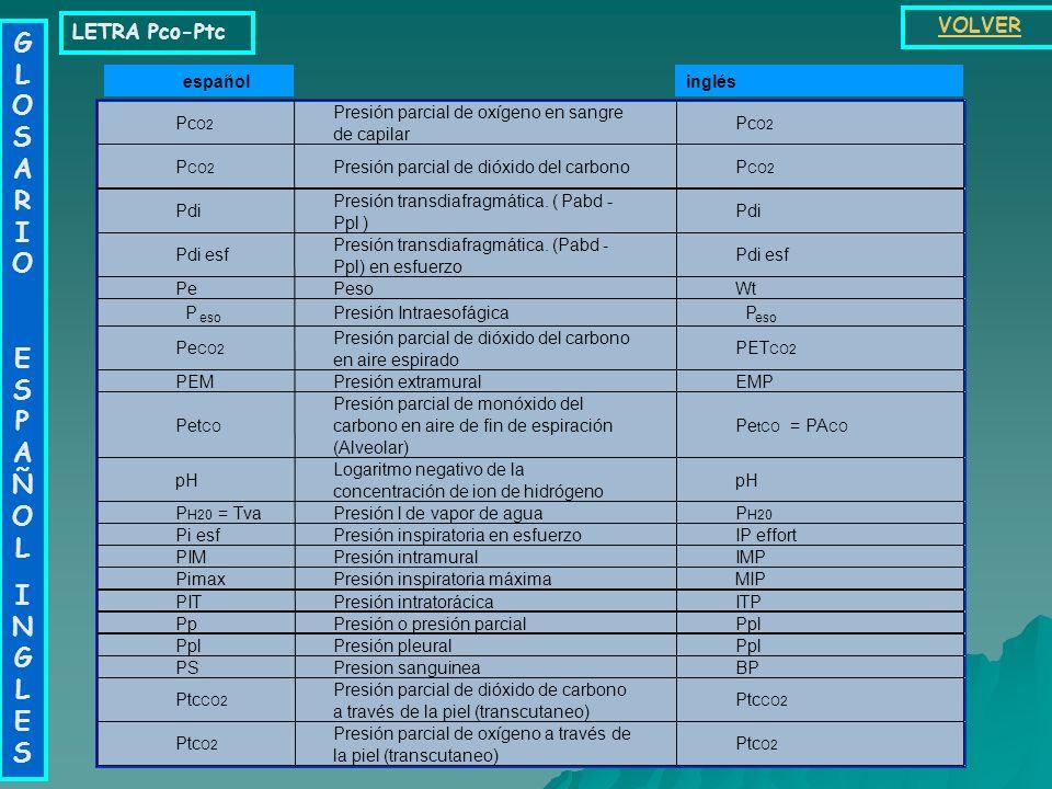 LETRA Pa-Pc GLOSARIO ESPAÑOLINGLESGLOSARIO ESPAÑOLINGLES VOLVER P(a -et) CO2 Gradiente entre la presión parcial de CO 2 arterial y de fin de espiració