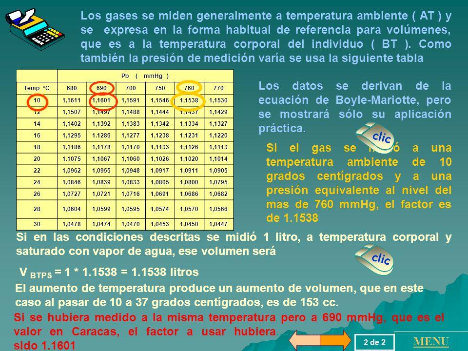 Conversión de volúmenes ATPS a BTPS La tabla indica los factores con los que se pueden reducir volúmenes del espirómetro ( o sea medidos a temperatura
