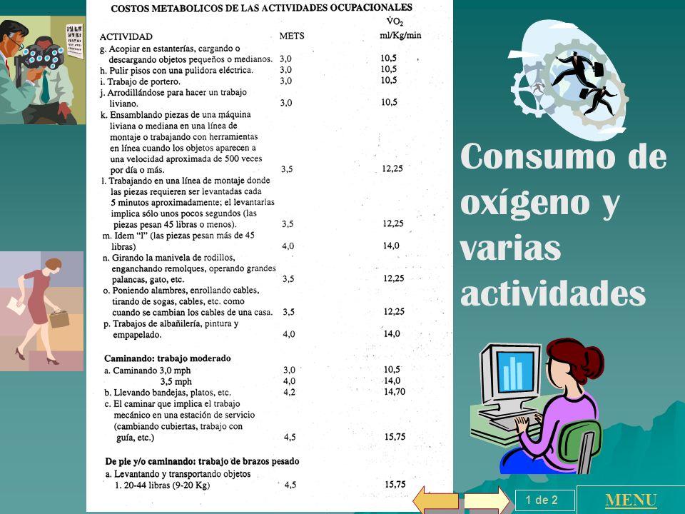 Consumo de oxígeno y varias actividades MENU 1 de 2