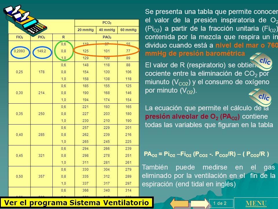 Hay condiciones especiales de normalización por temperatura y presión, como ocurre cuando se desea saber el número de moles de un gas que contiene una