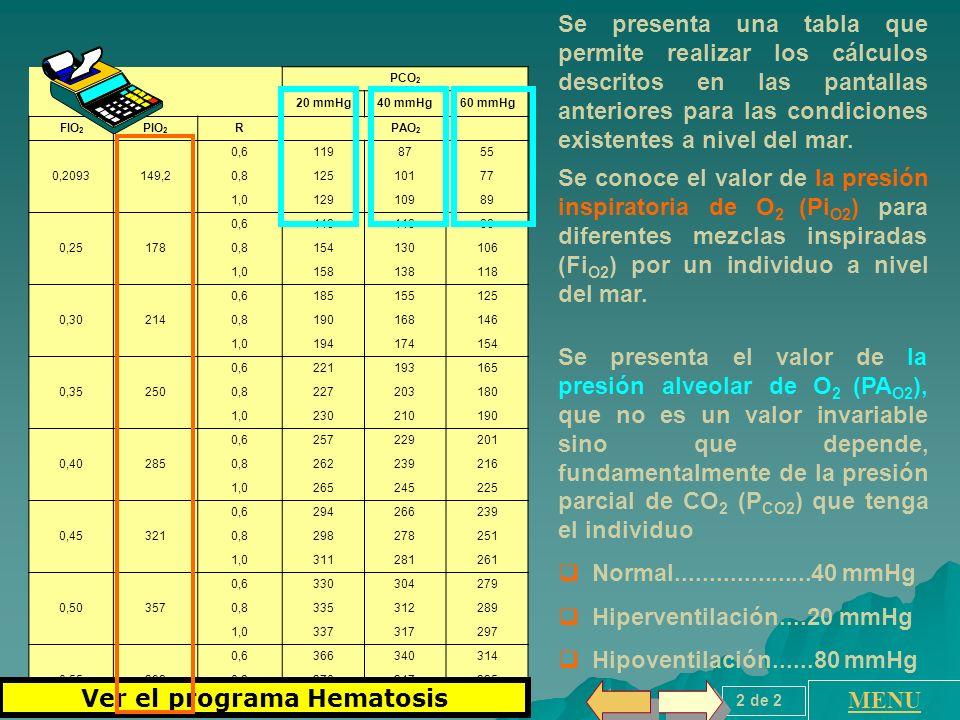 PCO 2 20 mmHg40 mmHg60 mmHg FIO 2 PIO 2 RPAO 2 0,2093149,2 0,61198755 0,812510177 1,012910989 0,25178 0,614811888 0,8154130106 1,0158138118 0,30214 0,