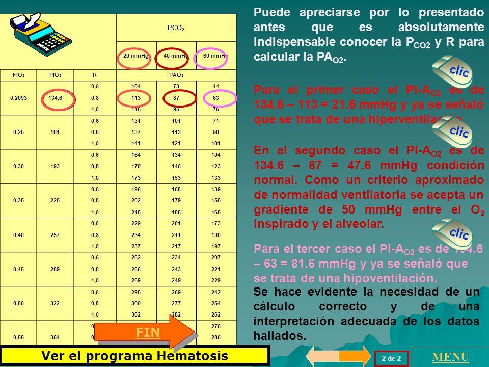 PCO 2 20 mmHg40 mmHg60 mmHg FIO 2 PIO 2 RPAO 2 0,2093134,6 0,61047344 0,81138763 1,01159575 0,25161 0,613110171 0,813711390 1,0141121101 0,30193 0,616
