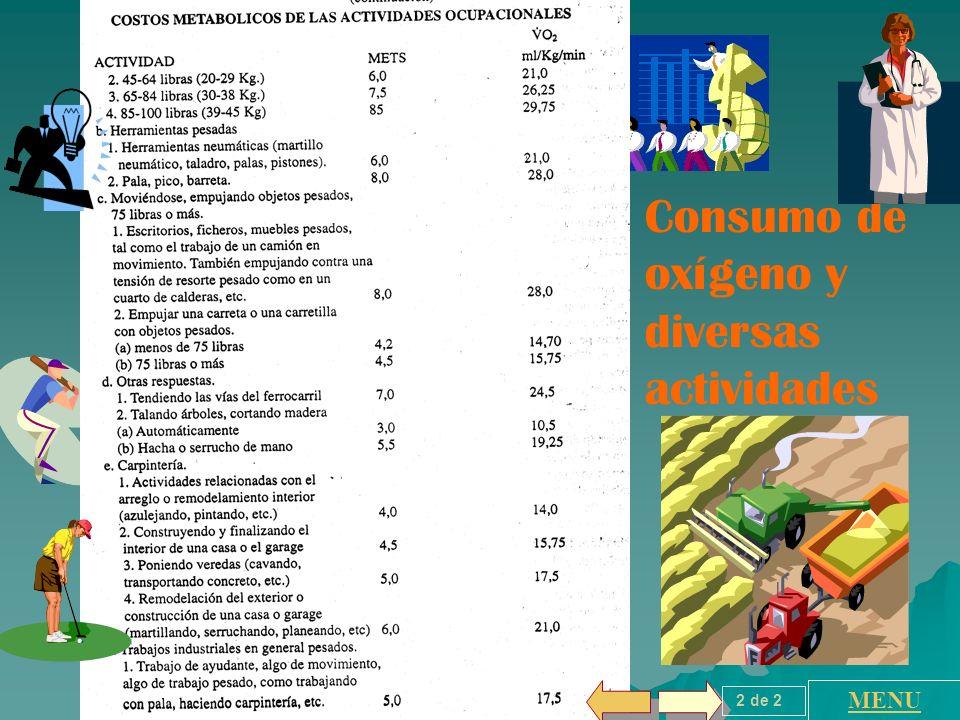 Consumo de oxígeno y diversas actividades 2 de 2 MENU