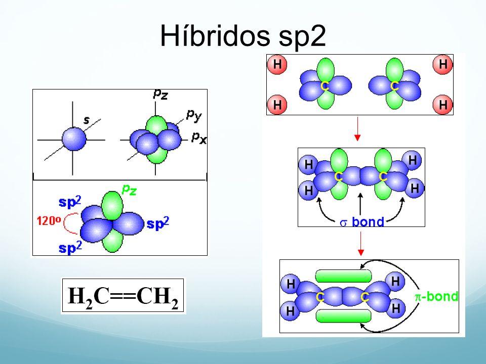 Híbridos sp2