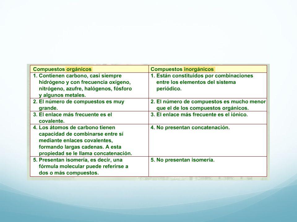 Clasificación orgánicos