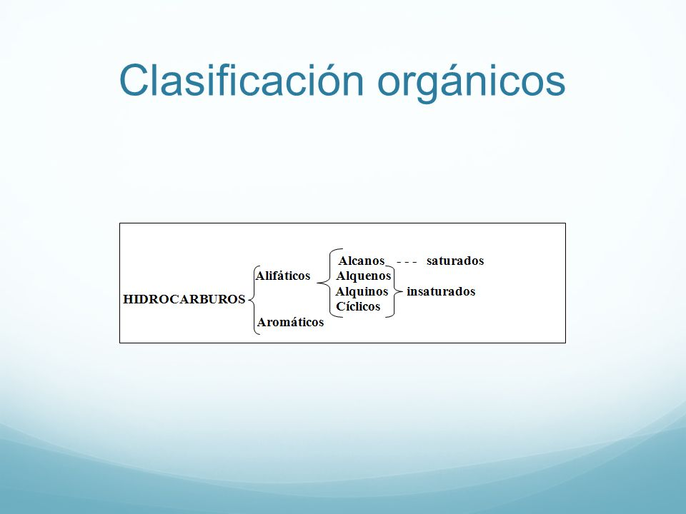 Hidrocarburos alifáticos de cadena sencilla o de cadena abierta (no cíclicos) que pueden ser o no saturados.