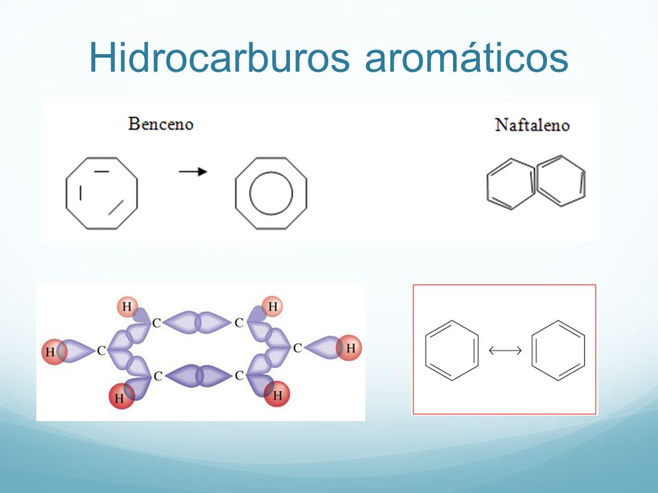 Alcoholes, nomenclatura