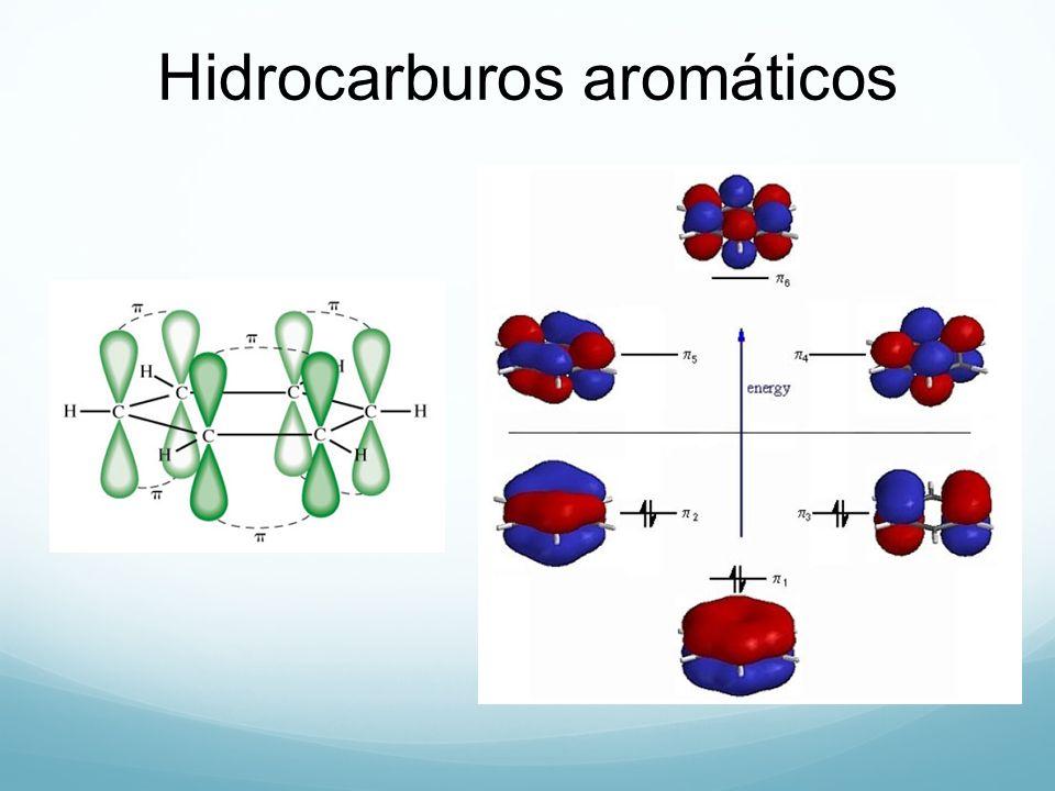 La geometría molecular depende de la hibridación