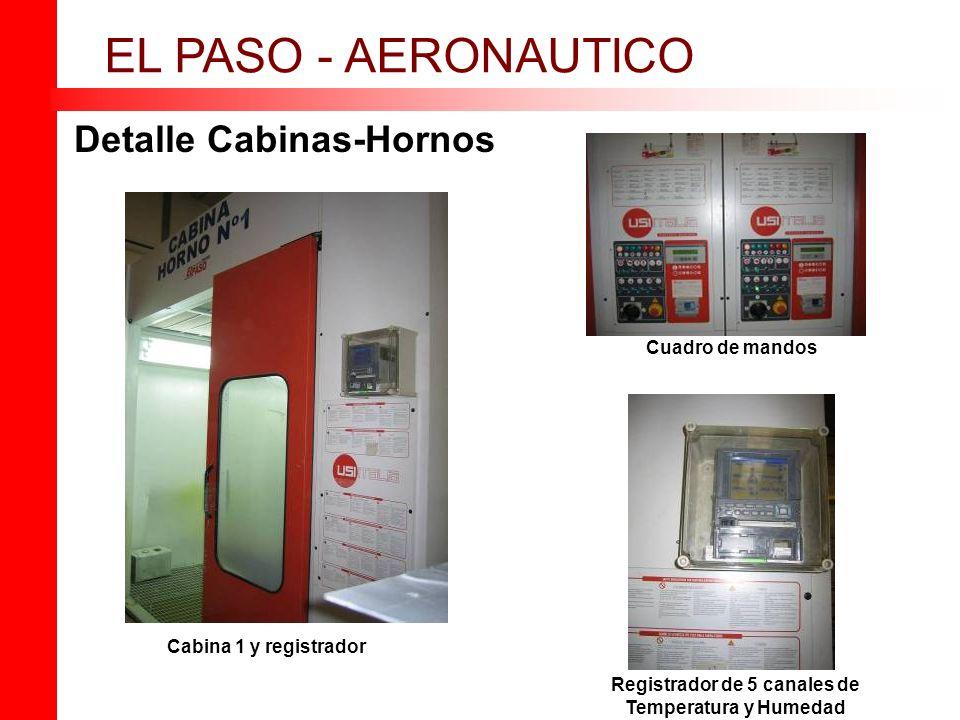Detalle Cabinas-Hornos EL PASO - AERONAUTICO Cuadro de mandos Cabina 1 y registrador Registrador de 5 canales de Temperatura y Humedad