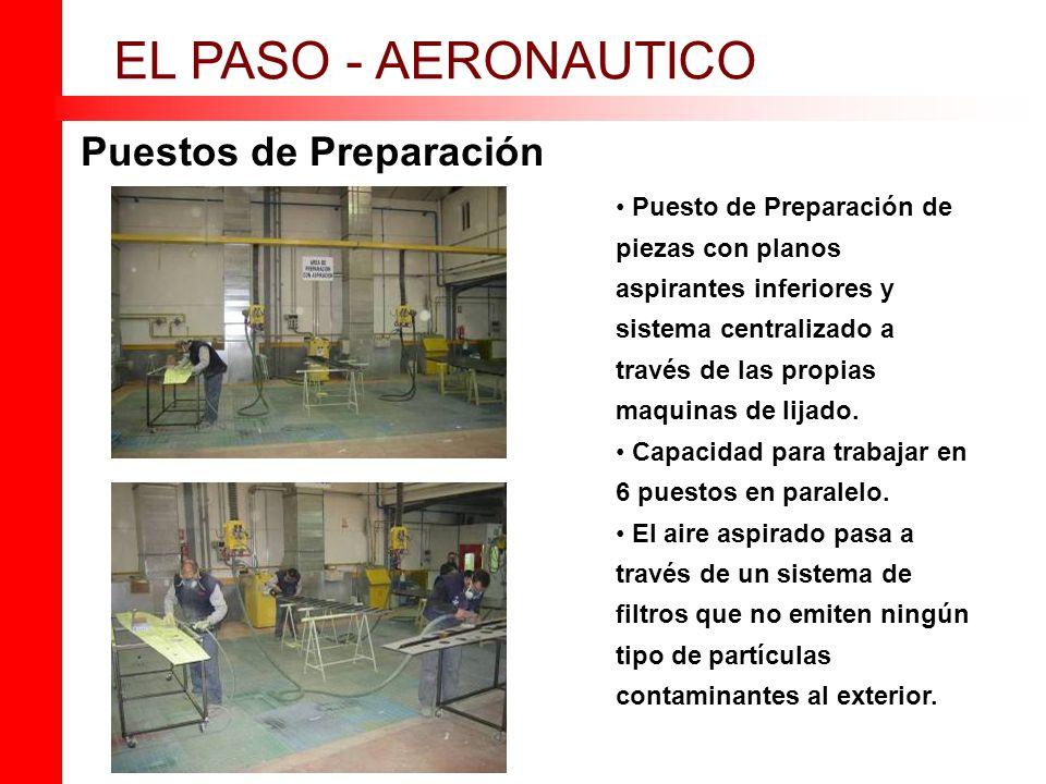 Puestos de Preparación EL PASO - AERONAUTICO Puesto de Preparación de piezas con planos aspirantes inferiores y sistema centralizado a través de las propias maquinas de lijado.