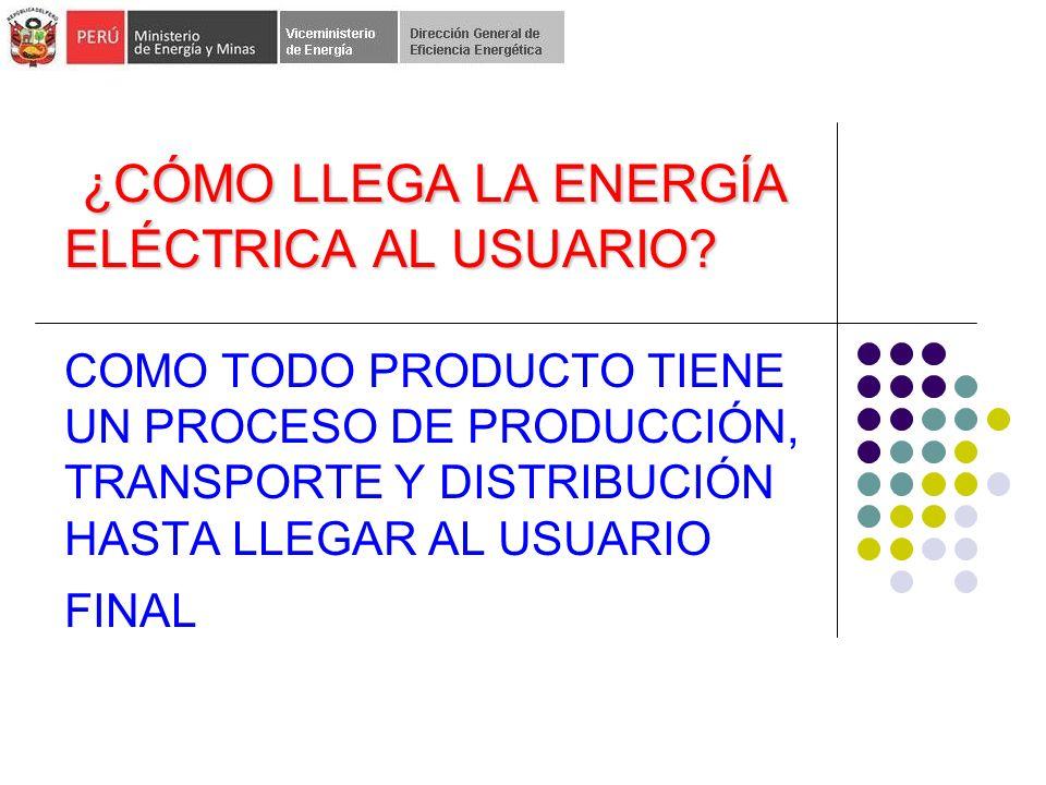 ¿CÓMO LLEGA LA ENERGÍA ELÉCTRICA AL USUARIO.¿CÓMO LLEGA LA ENERGÍA ELÉCTRICA AL USUARIO.