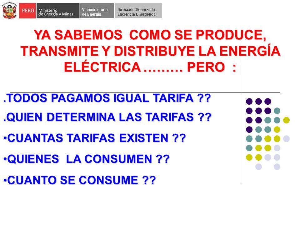 YA SABEMOS COMO SE PRODUCE, TRANSMITE Y DISTRIBUYE LA ENERGÍA ELÉCTRICA ……… PERO :.TODOS PAGAMOS IGUAL TARIFA ??.QUIEN DETERMINA LAS TARIFAS ?.