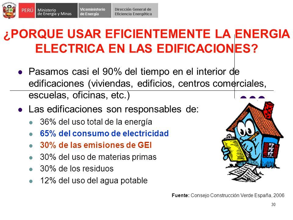 30 ¿PORQUE USAR EFICIENTEMENTE LA ENERGIA ELECTRICA EN LAS EDIFICACIONES.