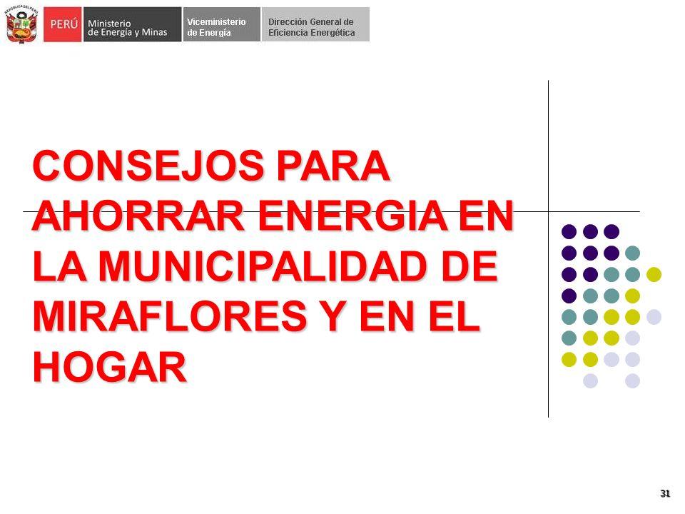 31 CONSEJOS PARA AHORRAR ENERGIA EN LA MUNICIPALIDAD DE MIRAFLORES Y EN EL HOGAR