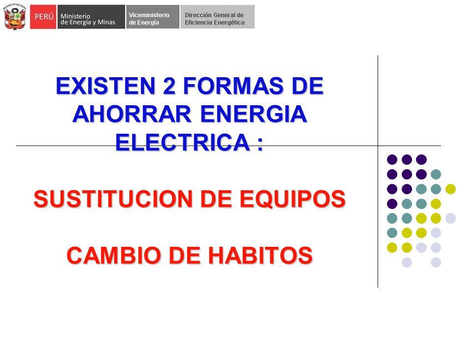EXISTEN 2 FORMAS DE AHORRAR ENERGIA ELECTRICA : SUSTITUCION DE EQUIPOS CAMBIO DE HABITOS