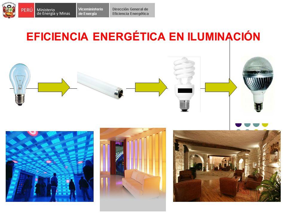 EFICIENCIA ENERGÉTICA EN ILUMINACIÓN