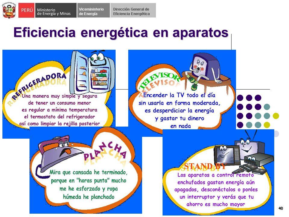 40 Eficiencia energética en aparatos