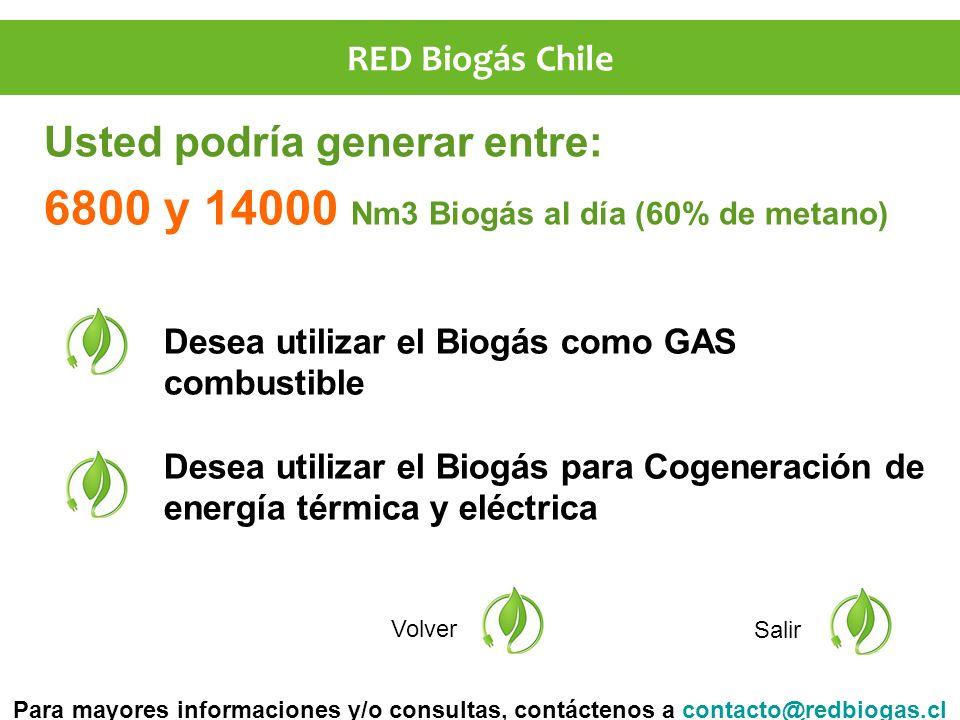 Usted podría generar entre: 6800 y 14000 Nm3 Biogás al día (60% de metano) Volver Salir Para mayores informaciones y/o consultas, contáctenos a contacto@redbiogas.clcontacto@redbiogas.cl Desea utilizar el Biogás como GAS combustible Desea utilizar el Biogás para Cogeneración de energía térmica y eléctrica RED Biogás Chile