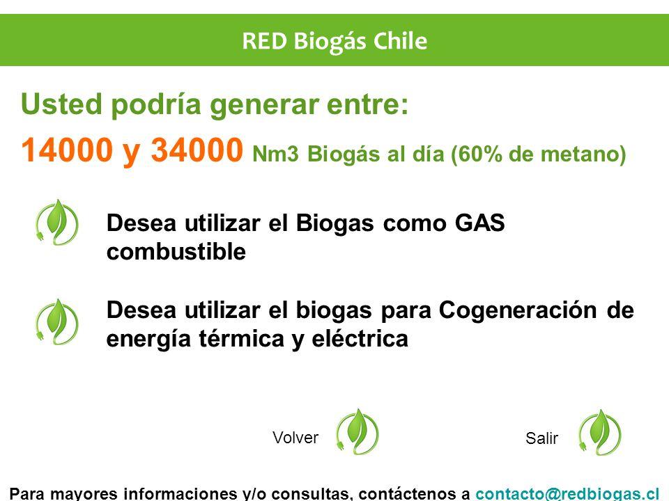 Usted podría generar entre: 14000 y 34000 Nm3 Biogás al día (60% de metano) Volver Salir Para mayores informaciones y/o consultas, contáctenos a contacto@redbiogas.clcontacto@redbiogas.cl Desea utilizar el Biogas como GAS combustible Desea utilizar el biogas para Cogeneración de energía térmica y eléctrica RED Biogás Chile