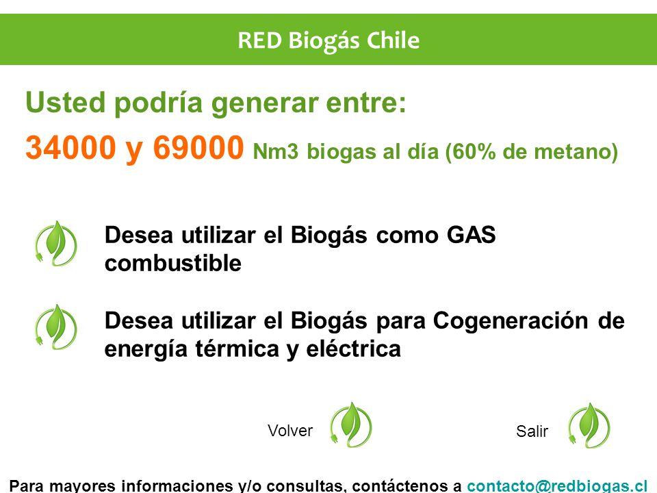Usted podría generar entre: 34000 y 69000 Nm3 biogas al día (60% de metano) Volver Salir Para mayores informaciones y/o consultas, contáctenos a contacto@redbiogas.clcontacto@redbiogas.cl Desea utilizar el Biogás como GAS combustible Desea utilizar el Biogás para Cogeneración de energía térmica y eléctrica RED Biogás Chile