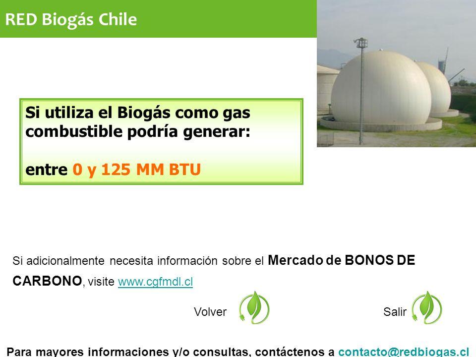 Si adicionalmente necesita información sobre el Mercado de BONOS DE CARBONO, visite www.cgfmdl.clwww.cgfmdl.cl Volver Si utiliza el Biogás como gas combustible podría generar: entre 0 y 125 MM BTU Salir Para mayores informaciones y/o consultas, contáctenos a contacto@redbiogas.clcontacto@redbiogas.cl
