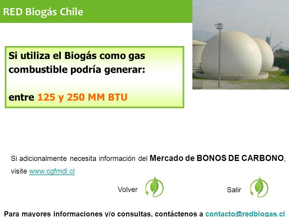 RED Biogás Chile Si adicionalmente necesita información del Mercado de BONOS DE CARBONO, visite www.cgfmdl.clwww.cgfmdl.cl Volver Si utiliza el Biogás como gas combustible podría generar: entre 125 y 250 MM BTU Salir Para mayores informaciones y/o consultas, contáctenos a contacto@redbiogas.clcontacto@redbiogas.cl