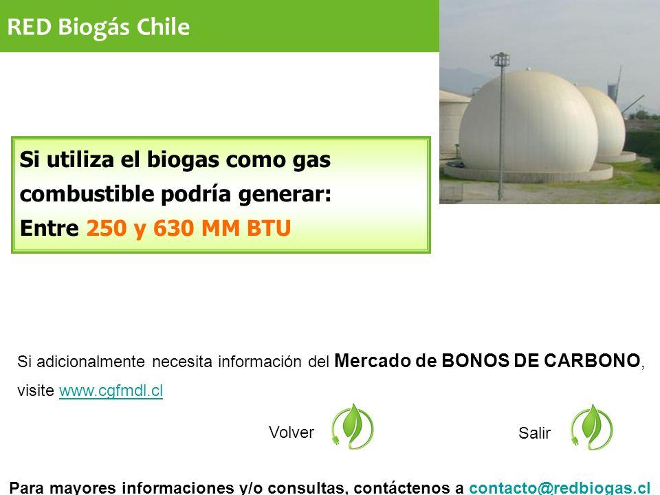RED Biogás Chile Si adicionalmente necesita información del Mercado de BONOS DE CARBONO, visite www.cgfmdl.clwww.cgfmdl.cl Volver Si utiliza el biogas como gas combustible podría generar: Entre 250 y 630 MM BTU Salir Para mayores informaciones y/o consultas, contáctenos a contacto@redbiogas.clcontacto@redbiogas.cl