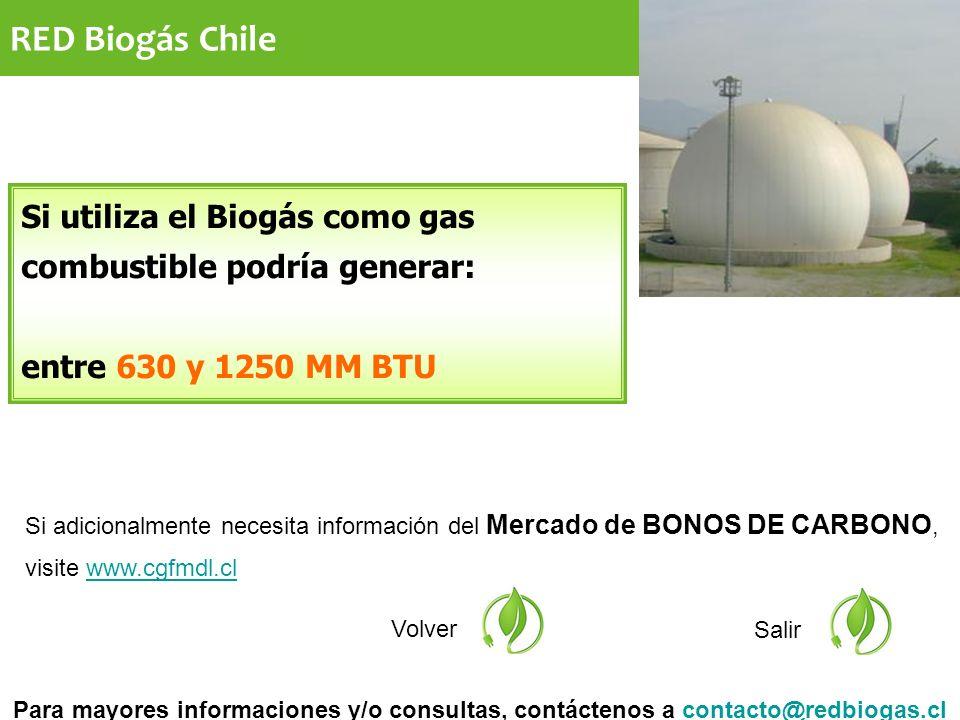 Si adicionalmente necesita información del Mercado de BONOS DE CARBONO, visite www.cgfmdl.clwww.cgfmdl.cl Volver Si utiliza el Biogás como gas combustible podría generar: entre 630 y 1250 MM BTU Salir Para mayores informaciones y/o consultas, contáctenos a contacto@redbiogas.clcontacto@redbiogas.cl